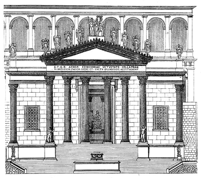 Concordiatempel Rom